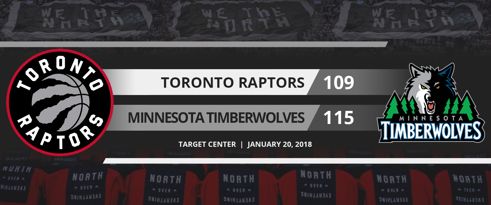 Toronto Raptors at Minnesota Timberwolves, January 20